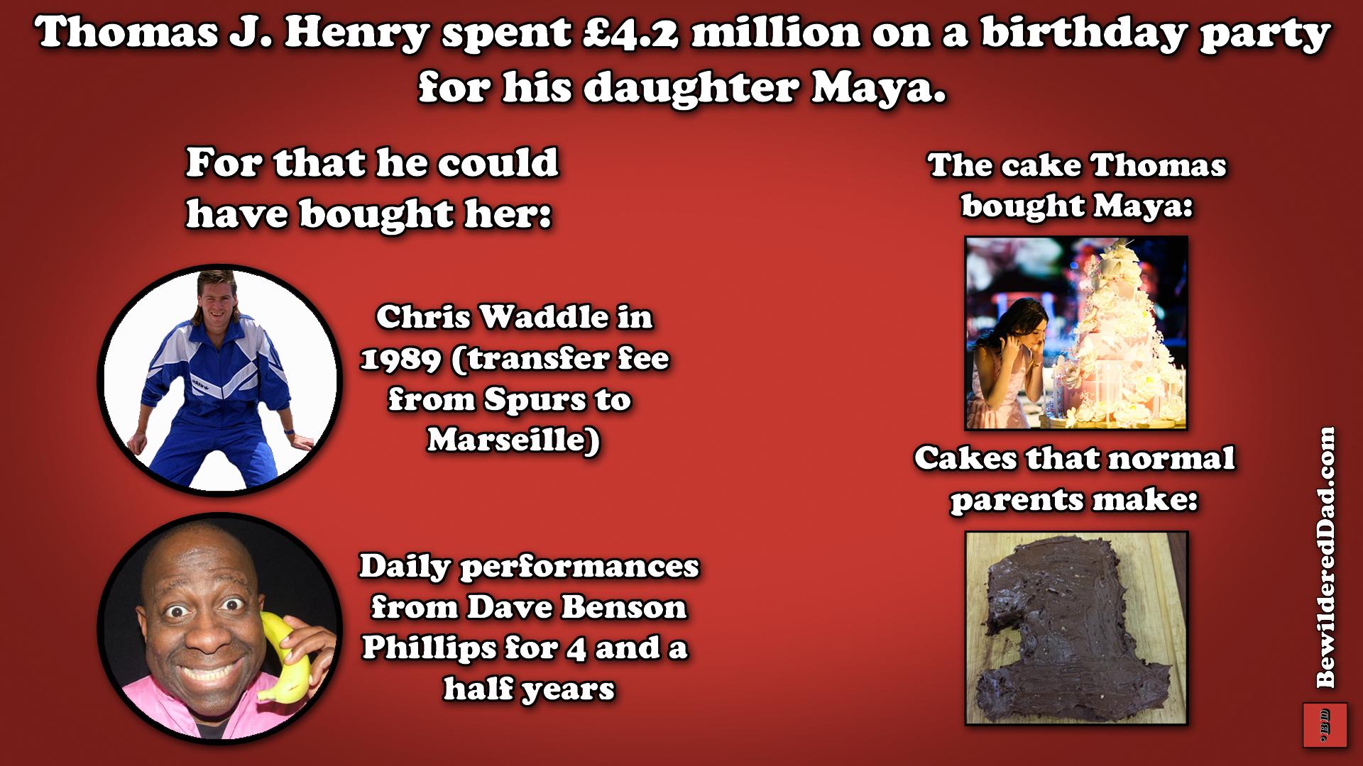 Millionaire Birthday